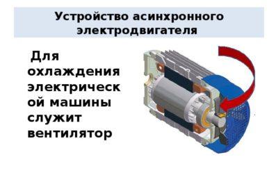 как проверить двигатель постоянного тока