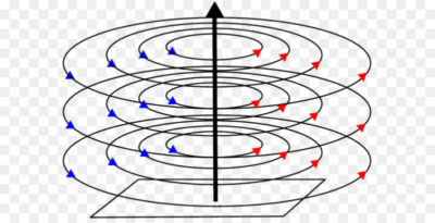 что такое электромагнитное поле