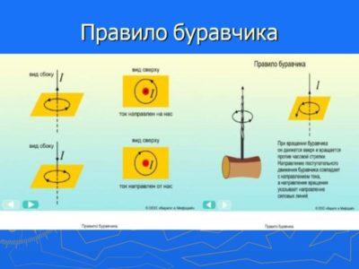как определить направление вектора магнитной индукции