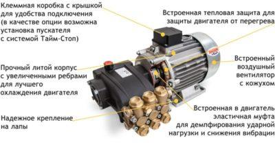 как подключить асинхронный двигатель 380