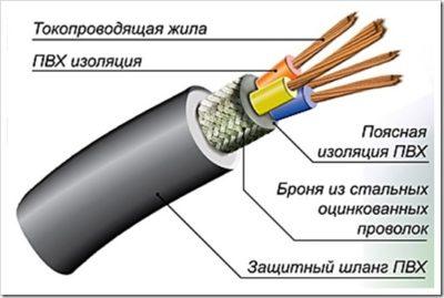 сколько меди в кабеле