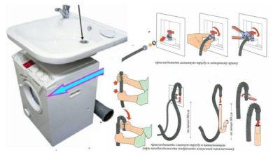как подключить стиральную машину самостоятельно пошаговая инструкция