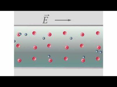как зависит сопротивление полупроводника от температуры