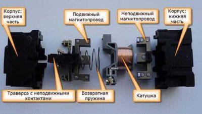 как работает магнитный пускатель