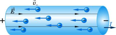 с какой скоростью движется электрон