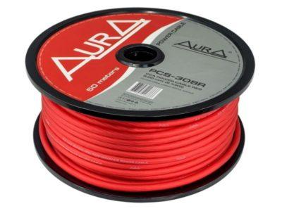 что такое силовой кабель