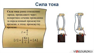 как найти силу тока формула