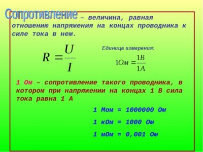 i u r что за формула