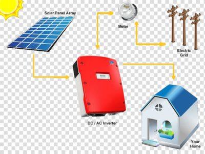 как подключить солнечную панель