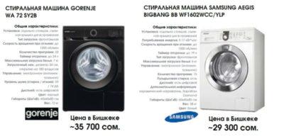 сколько потребляет стиральная машина