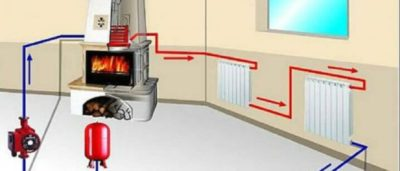 как сделать отопление в квартире своими руками
