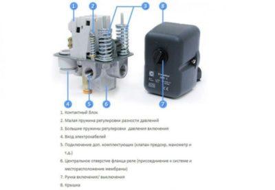 как отрегулировать датчик давления воды