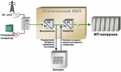 где должен находиться комплект схем электроснабжения организации