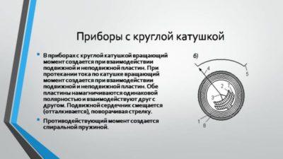 каков принцип действия приборов электромагнитной системы
