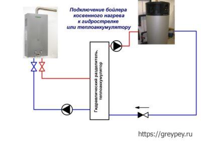как подключить терморегулятор к электрокотлу