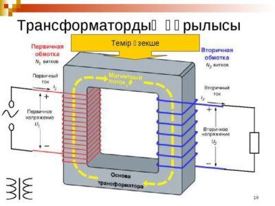 как рассчитать импульсный трансформатор