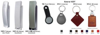 как работает ключ от домофона