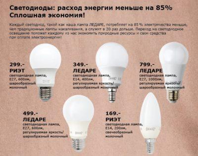 как определить яркость светодиодной лампы