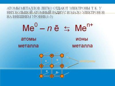 что меньше атом или электрон