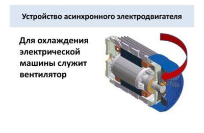 как работает трехфазный двигатель
