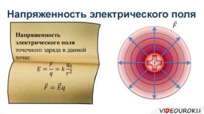 как определить напряженность электрического поля