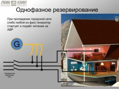как подключить генератор к сети дома схема