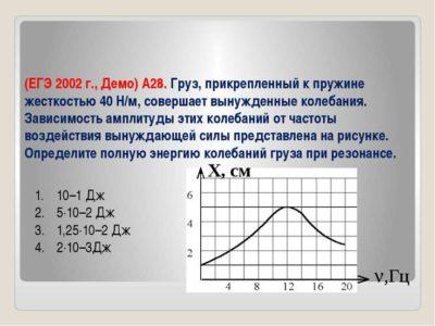 как определить частоту колебаний